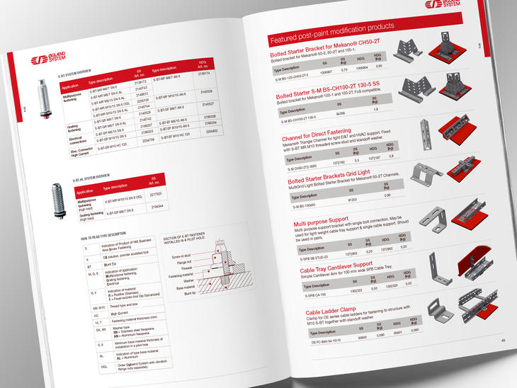Product Catalogue: Multidiscipline Support Systems